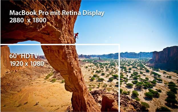 0000038 Macbook Pro Retina 2012f